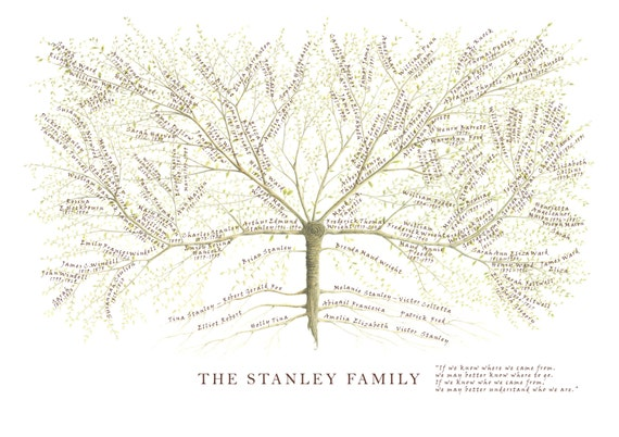 Family Tree Print, Custom Family Tree, Personalized Mum Gift, Anniversary Gift, Ancestry Print, Genealogy Chart, Gift for Parents