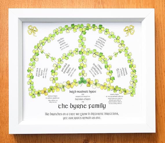 Framed Family Tree, Irish Ancestry Chart, Genealogy Fan Print, Personalised Family, Custom Mother Gift, Shamrock Art, Grandparent Present,