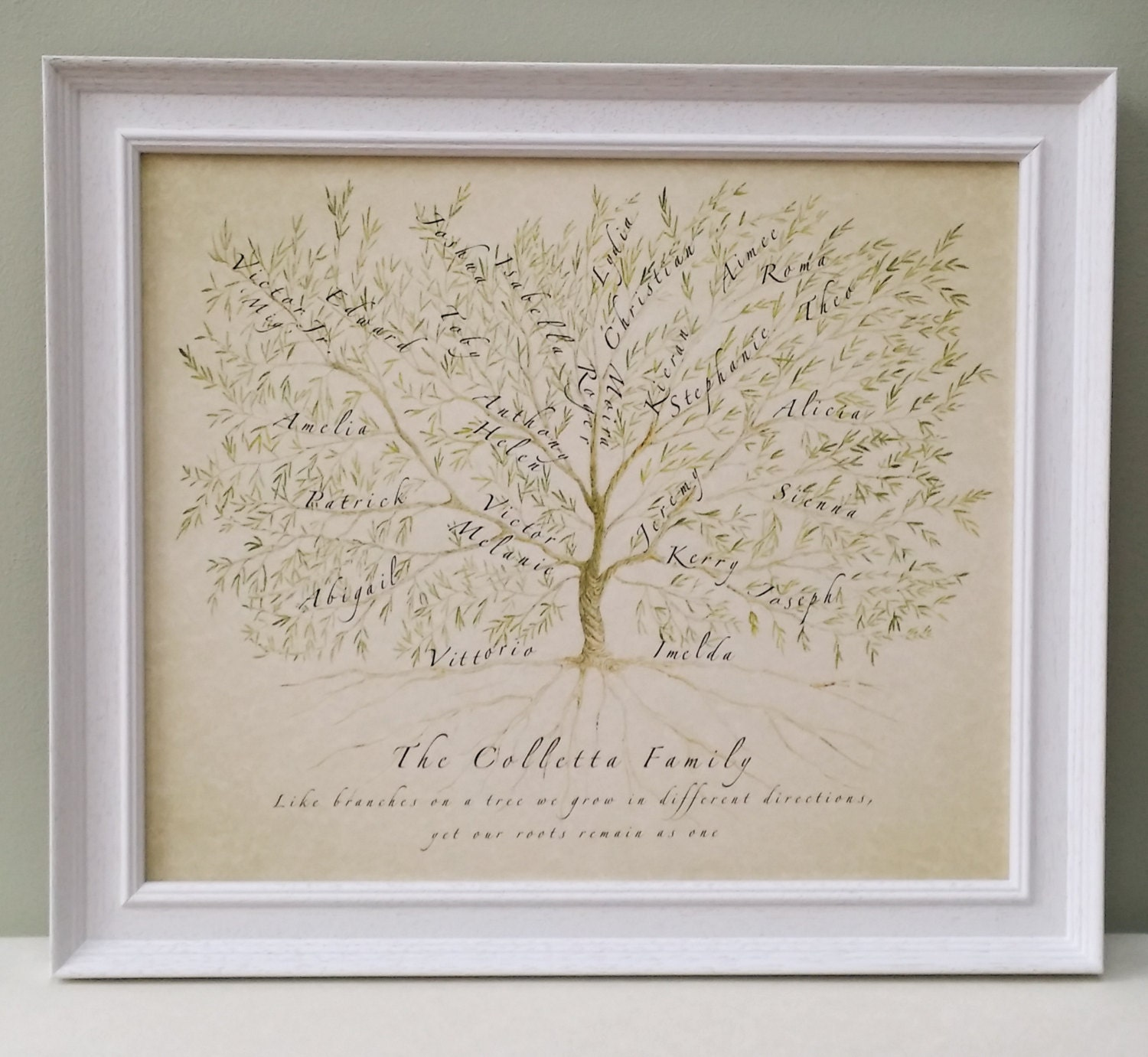 Wallverbs Family Tree Personalized Picture Frame Set: Custom Family Tree Print