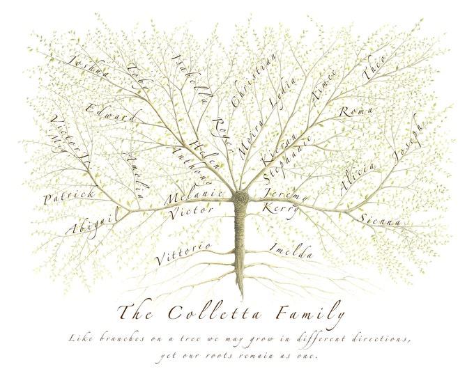 Family Tree JPEG,Genealogy Chart,Ancestry Print,Custom Family Tree,Mum gift,Personalized Tree,Retirement Gift,Anniversary,Family Heirloom,
