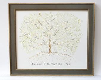 Family Tree Frame, Custom Family Tree, Gift for Dad, Grandparent Gift, Personalised Gift Mum, Gift for Boss, Ancestry, Retirement Gift,
