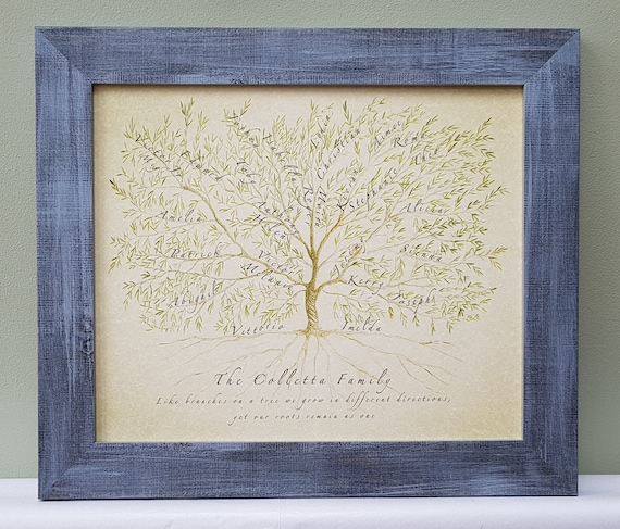 Family Tree Framed, Custom Genealogy Chart, Gift for Mum, Grandparent Gift, Personalised Family, Gift for Boss, Ancestry Print, Retirement,
