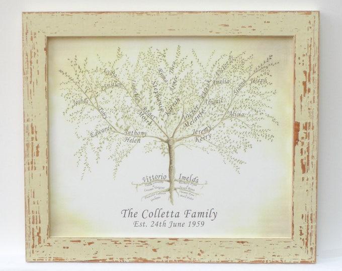 Family Tree Framed, Custom Family Tree, Gift for Mum, Grandparent Gift, Personalised Mum Present, Gift for Boss, Ancestry, Retirement Gift,