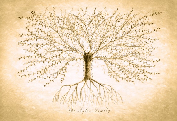 Family Tree Print, Custom Family Tree Print, Anniversary Gift, Gift for Parents, Grandparent Gift, Personalized family tree, Mum Gift,