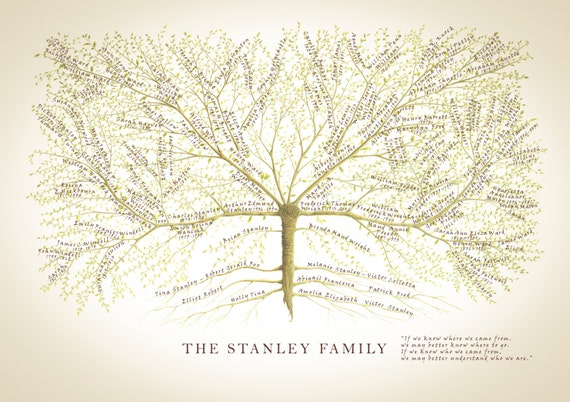 Custom Family Tree, Family Tree Print, Personalised Family Gift, Gift for Mum, Anniversary Gift, Grandparent Gift, Genealogy Chart,Dad Gift