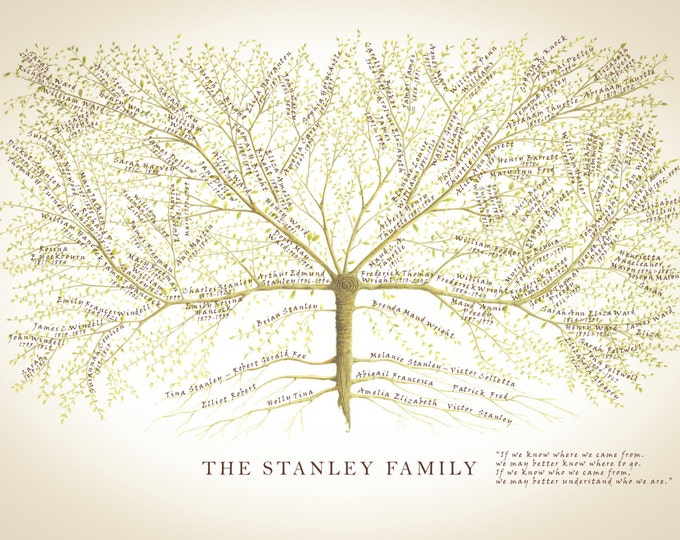 Custom Family Tree, Family Tree Print, Personalised Family Gift, Gift for Mum, Anniversary Gift, Grandparent Gift, Genealogy Chart,Dad Gift