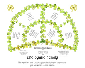 Irish Family Tree JPEG, Shamrock Ancestry Fan, Celtic Genealogy Chart, Personalised St Patricks Day Gift, Irish Heritage, Personalised Art