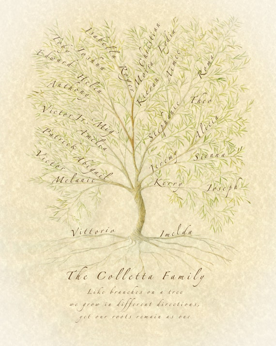 Family name print UK, Tree filled with relatives names.  Christmas personalised mum or dad or grandparent gift. Family tree print.