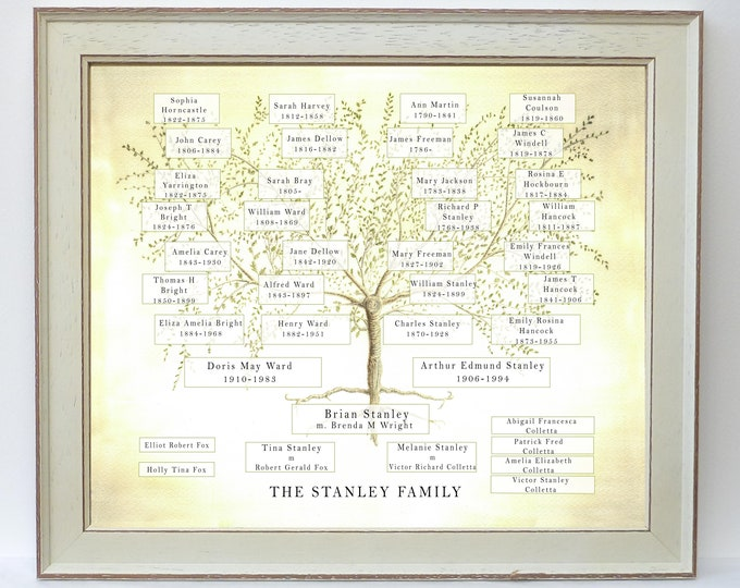 Personalised Mothers Day, Family Tree Frame, Gift for Parents, Grandparent Gift, Custom Family Tree, Ancestry Chart, Anniversary Gift
