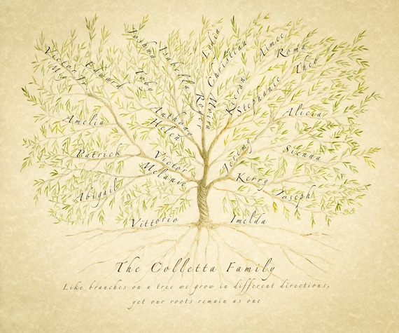 Custom Family Tree, Family Tree Print, Personalized Anniversary, Personalised Gift Mum, Ancestry Print, Genealogy Chart, Grandparent Gift