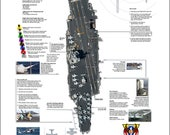 Poster, Many Sizes Available Characteristics Of The Aircraft Carrier Uss Enterprise (Cvn 65)
