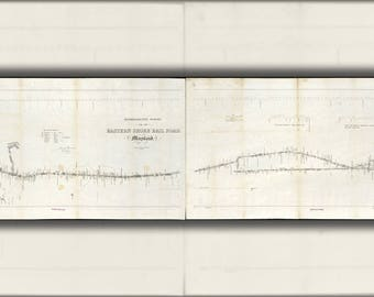 Poster, Many Sizes Available; Map Of Eastern Shore Railroad, Maryland 1853