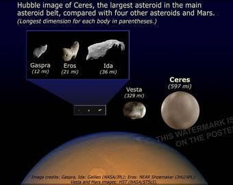 Poster, Many Sizes Available; Asteroid Size Comparison