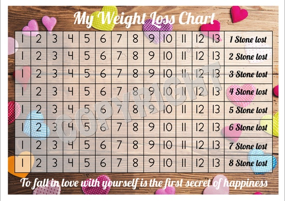 perdita di peso durante le vacanze