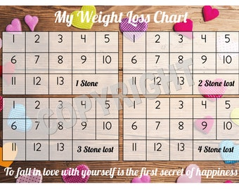 Weight Loss Chart / Tracker - 4 stone - Comes with Star Stickers - Weight Loss Motivation - A4 laminated 300gsm Card