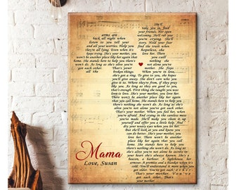 Mothers Day Canvas Etsy