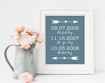 One year together gift paper anniversary anniversary gift