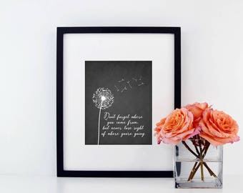 High School Graduation Gift | Class of 2018 | Graduation Gift | High School Grad | Gift for Her | Gift for Graduate | College Student Gift