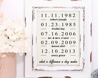 ON SALE! What a Difference a Day Makes Burlap Print | Anniversary Gift | Important Dates | Personalized Family Name Sign | Housewarming Gift