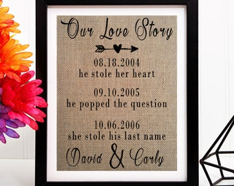 Our Love Story Sign | Important Dates Burlap Print | Wedding Gift with Family Name | Wedding Shower Gift | Engagement Gift