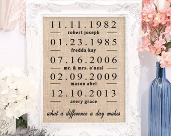 What A Difference A Day Makes, Burlap, Cotton or Canvas Print
