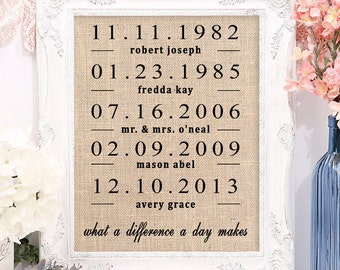 What a Difference a Day Makes Burlap Print | Personalized Family Name Sign | Important Dates Anniversary | House Warming Gift