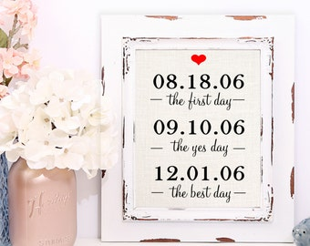 Anniversary Gift The Best Day Wedding Gift Engagement Gift Special Dates