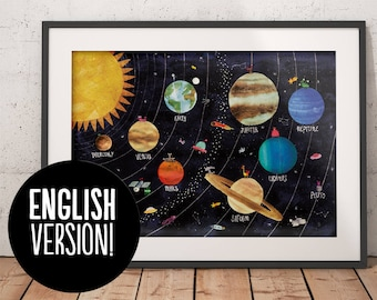 Solar System Poster english version