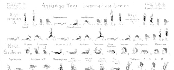 Ashtanga Yoga Intermediate Series Poster Etsy