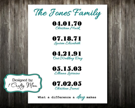 Custom Personalized Digital Printable What A Difference Etsy