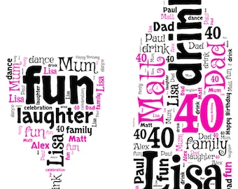 Personalised Birthday Gift -  Any Age - A4 Word Art Print or Digital File