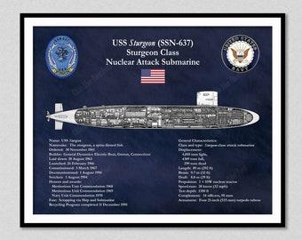 USS Sturgeon SSN-637 Cutaway Drawing, Sturgeon Class Submarine Poster USS Sturgeon Submarine Drawing Uss Sturgeon Submarine Art Print