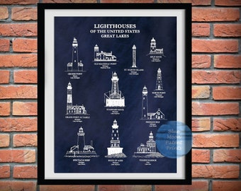 Lighthouses of the Great Lakes Art Print, Split Rock, Toledo Harbor, Rock of Ages, Beach House Decor, Great Lakes Lighthouse Collage