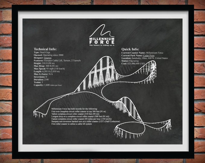 Featured listing image: Millennium Force Roller Coaster - Cedar Point Sandusky Ohio -  Roller Coaster Drawing - Thrill Rider Gift Idea Steel Giga Coaster Poster