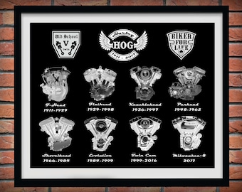 1911 - 2017 Harley V-Twin Engines Poster - Harley Davidson Decor - Harley Motorcycle - Hells Angels - Harley Hog - History of Harley Engines