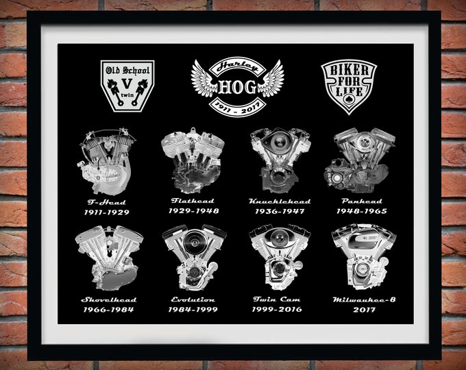 Featured listing image: 1911 - 2017 Harley V-Twin Engines Poster - Harley Davidson Decor - Harley Motorcycle - Hells Angels - Harley Hog - History of Harley Engines
