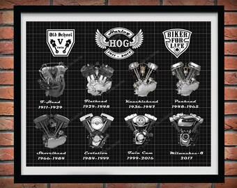 1911 - 2017 Harley V-Twin Engines Poster - Harley Davidson Decor - Harley HOG Engines Drawing - History of Harley Davidson Engines