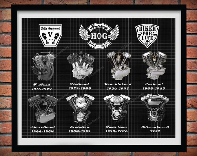 Featured listing image: 1911 - 2017 Harley V-Twin Engines Poster - Harley Davidson Decor - Harley HOG Engines Drawing - History of Harley Davidson Engines