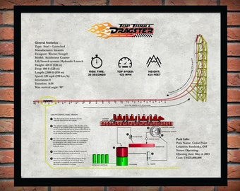 Top Thrill Dragster Roller Coaster Poster, Top Thrill Dragster Roller Coaster Blueprint, Top Thrill Dragster at Cedar Point Roller Coaster