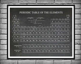 Periodic Table of Elements Art Print - Chemistry Poster - Science Lab Decor - Laboratory - Science Lab Poster - Chemistry Student Gift