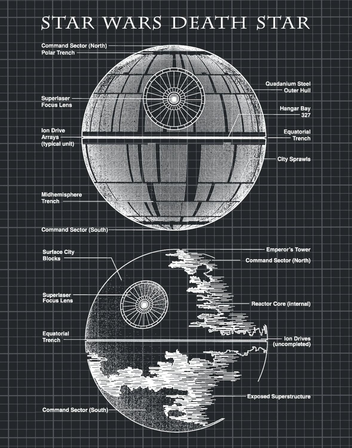 star wars death star drawing