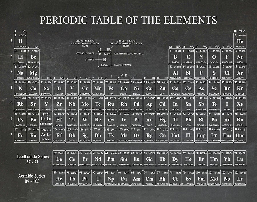 Periodic table of elements art print chemistry poster science periodic table of elements art print chemistry poster science lab decor laboratory science lab poster chemistry student gift urtaz Gallery