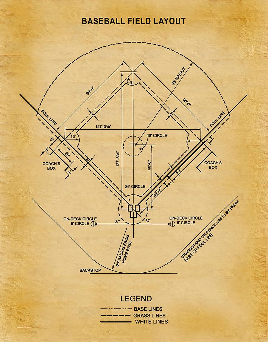 baseball field diagram - baseball diamond print - baseball player gift - baseball  field layout - baseball coach gift - baseball patent print