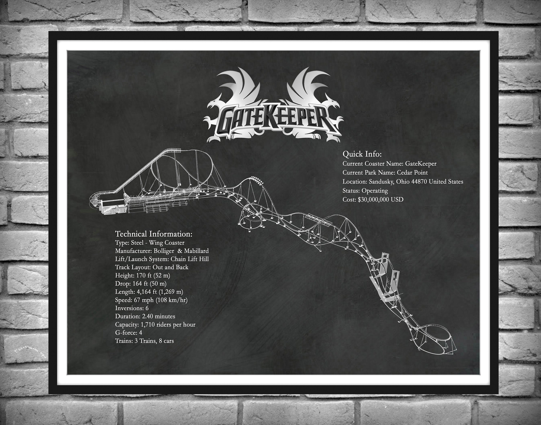 Gatekeeper Roller Coaster Sandusky Ohio Steel Wing Drawing Train Diagram Illustration Thrill Seeker Ride Amusement Park Decor