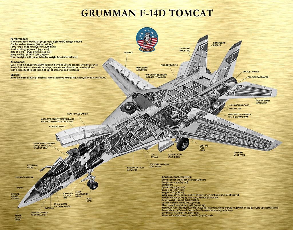 F-14D Tomcat Bomber Plane Northrop Grumman Art Print - Wall Art ...