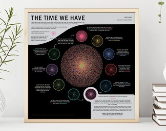The Time We Have Data Viz Print Wall Art