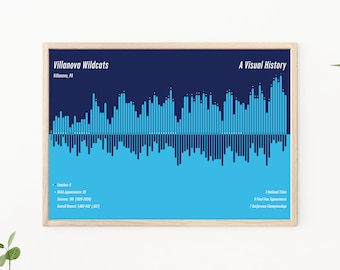 Villanova Wildcats College Basketball Data Viz Print | 24x16 Wall Art