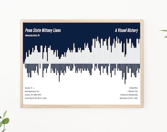 Penn State Nittany Lions Football Data Viz Print | 24x16 Wall Art