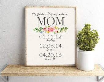 My Greatest Blessings Call Me Mom Wall Art Floral Mothers Day Gift Custom Childrens Birthday Or Grandma For JPEG