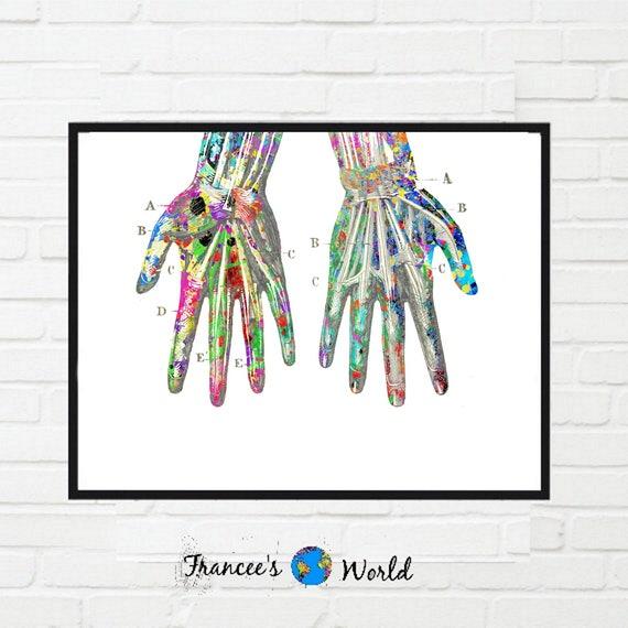 Acuarela de anatomía arte mano lámina imprimible médica | Etsy